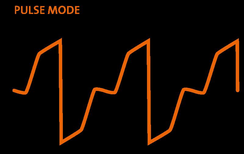 Multipiezo Basic Touch Piezo Scaler Unit